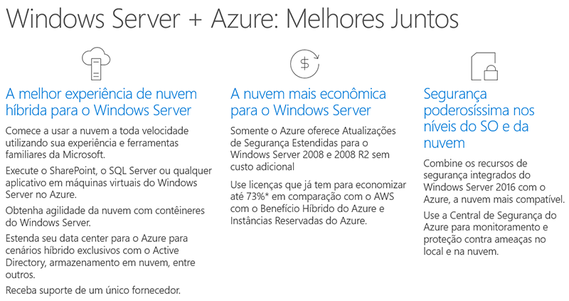 Windows Server + Azure