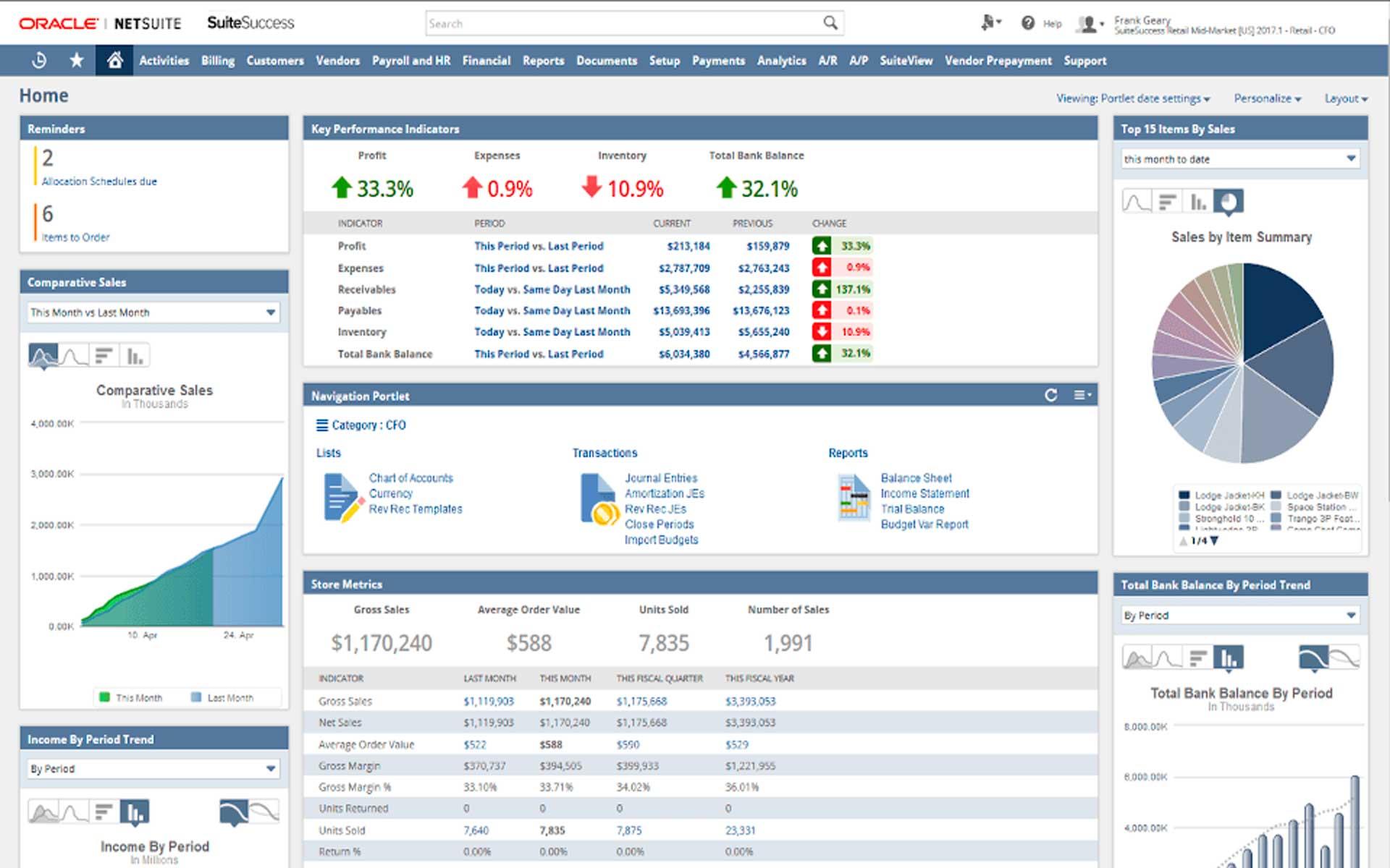 Saiba-tudo-sobre-o-Oracle-Netsuite-ERP
