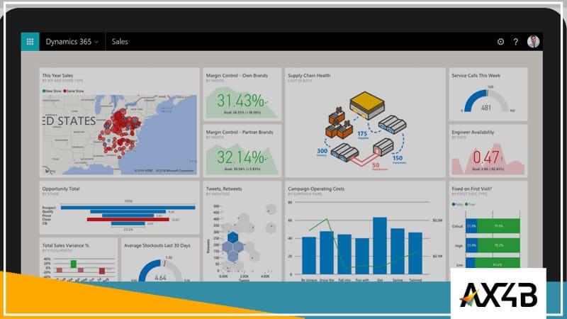 ERP - Sistema de gestão empresarial