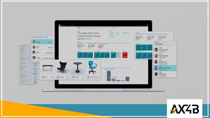 Dynamics 365 da Microsoft
