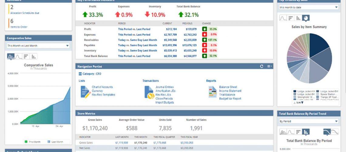 Saiba tudo sobre o Oracle Netsuite ERP
